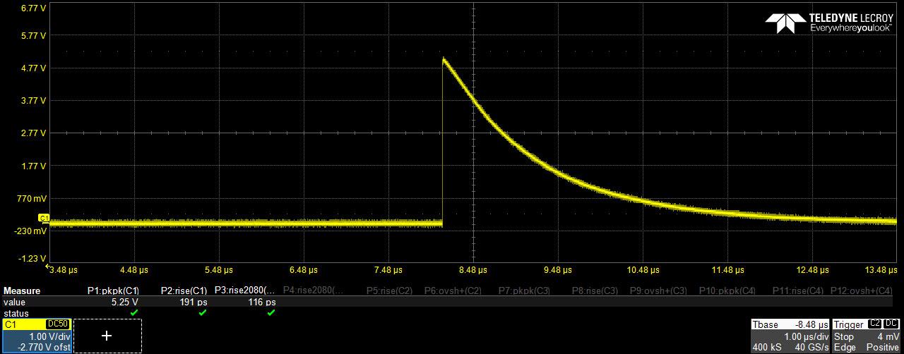 Генератор сигналов произвольной формы AWG-5000