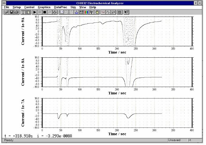 800D Электрохимический детектор