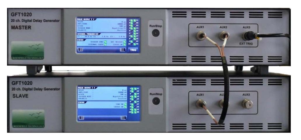 40-канальный генератор цифровой задержки GFT1040