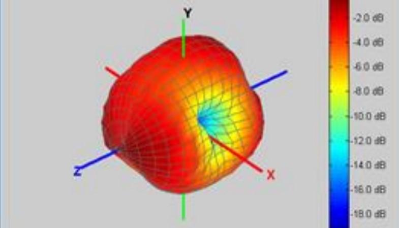 ME1310 - Учебный курс по антеннам и распространению электромагнитных колебаний (3D)
