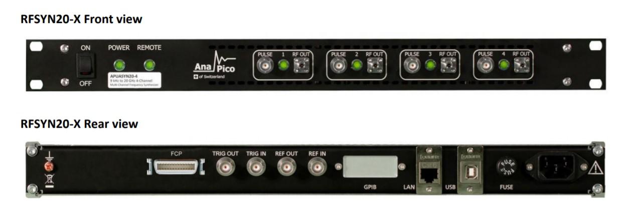 RFSYN20 Высокопроизводительный синтезатор частот