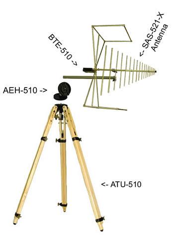 Билогопериодическая антенна SAS-521-2