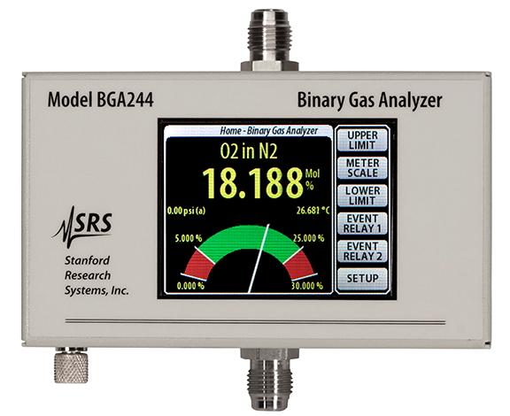 Анализатор бинарных газов BGA244 Stanford Research Systems