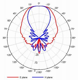 DRH18-EX Двухгребневая волноводная рупорная антенна