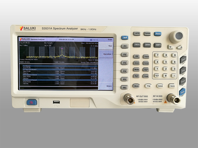 Анализаторы спектра серии S3531