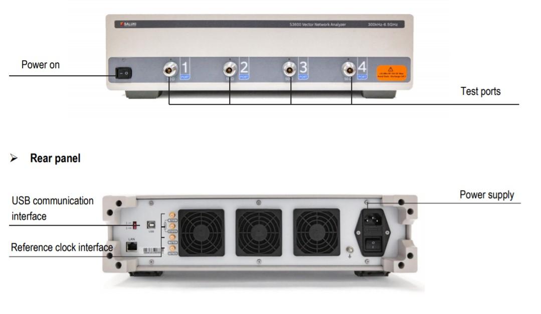 Векторный анализатор цепей серии S3600