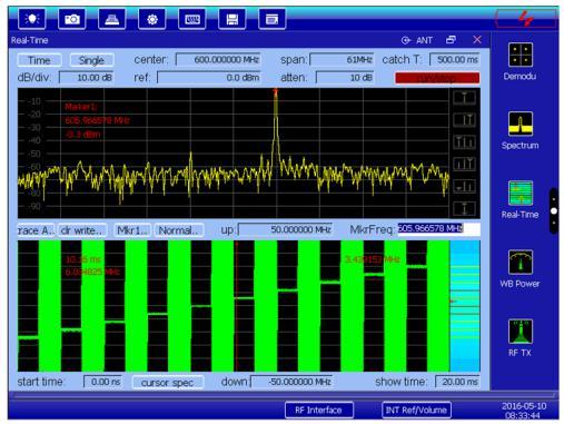 Радиокоммуникационные тестеры серии S5104 (300 кГц - 1,05 ГГц  3 ГГц)