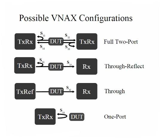 Расширители для векторных анализаторов цепей